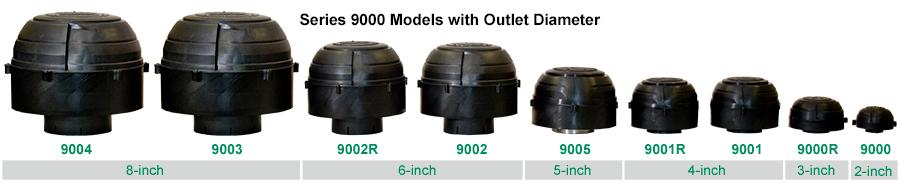 Series 9000 Sy-Klone Snorkel Pre-Cleaner Upgrade
