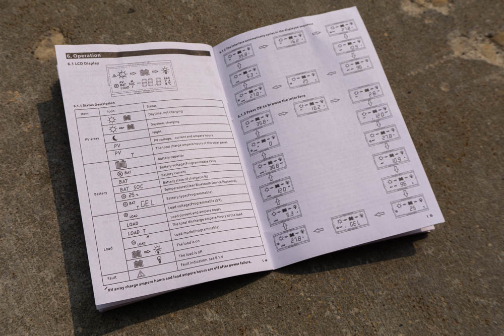 Solar Charge Controller User Manual
